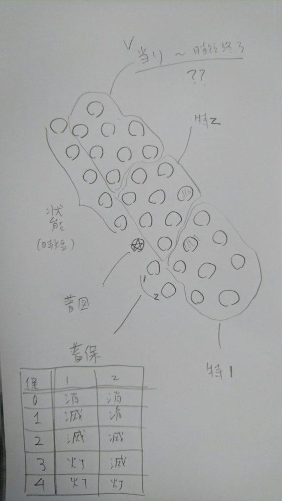 アレトロンセグ解析